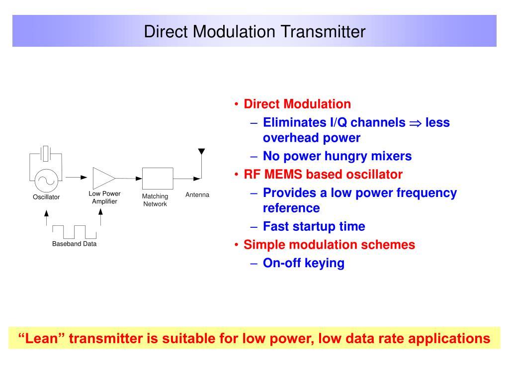 Direct Modulation Transmitter