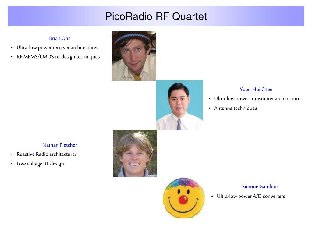 PicoRadio RF Quartet