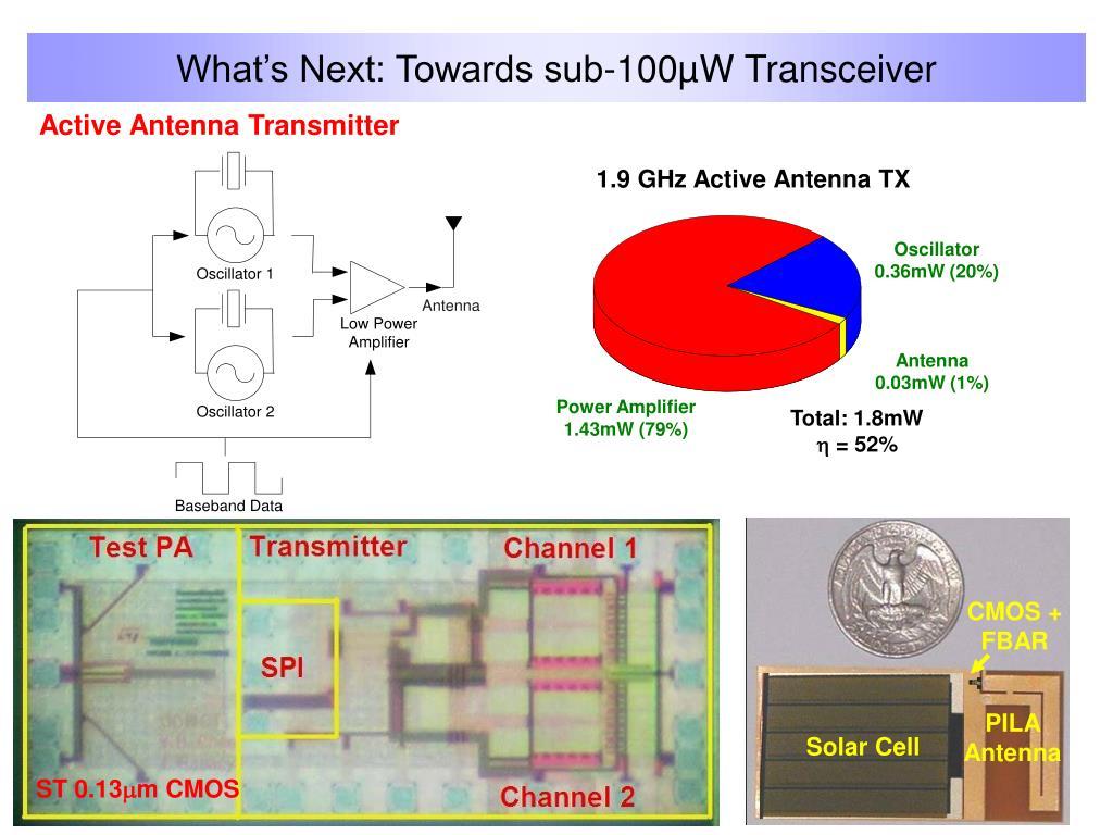 1.9 GHz Active Antenna TX