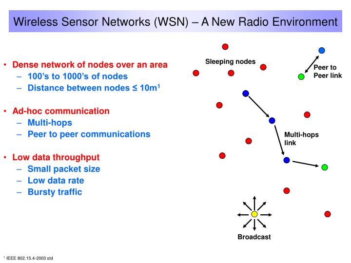 Wireless sensor networks wsn a new radio environment