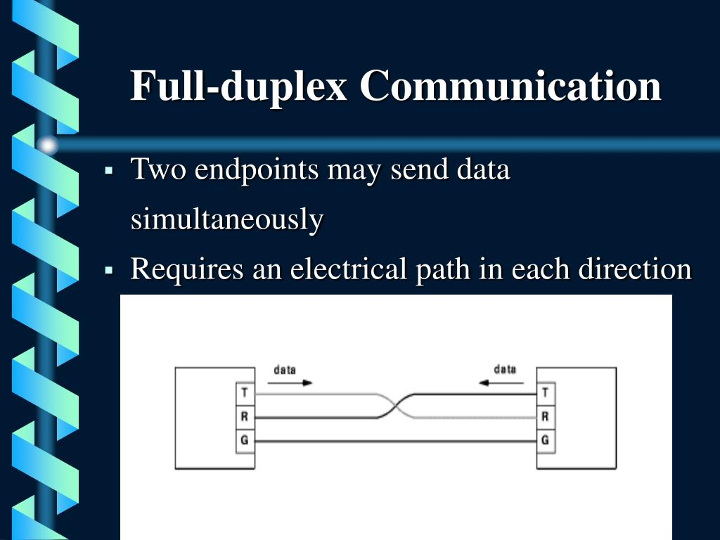 Full-duplex Communication