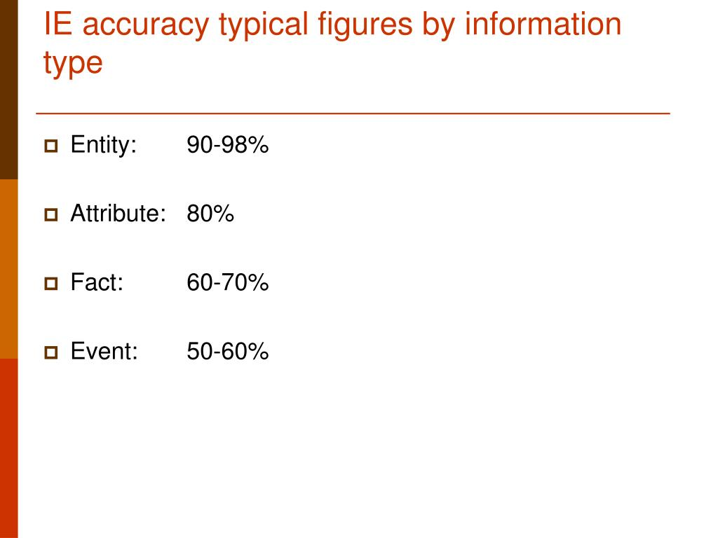 IE accuracy typical figures by information type