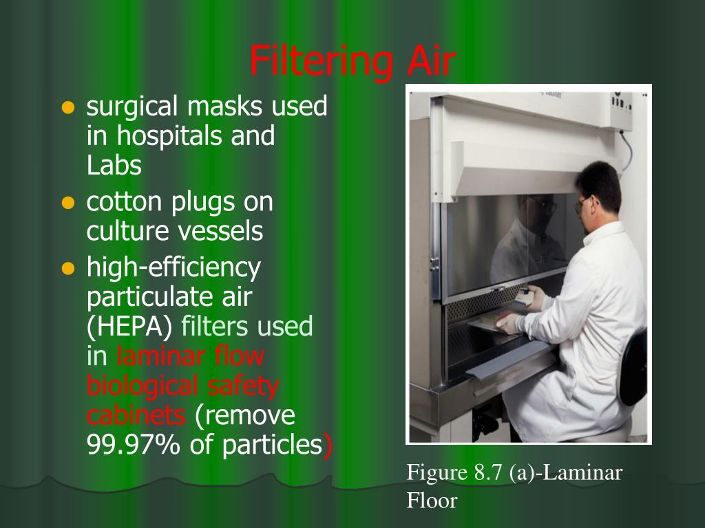 Filtering Air