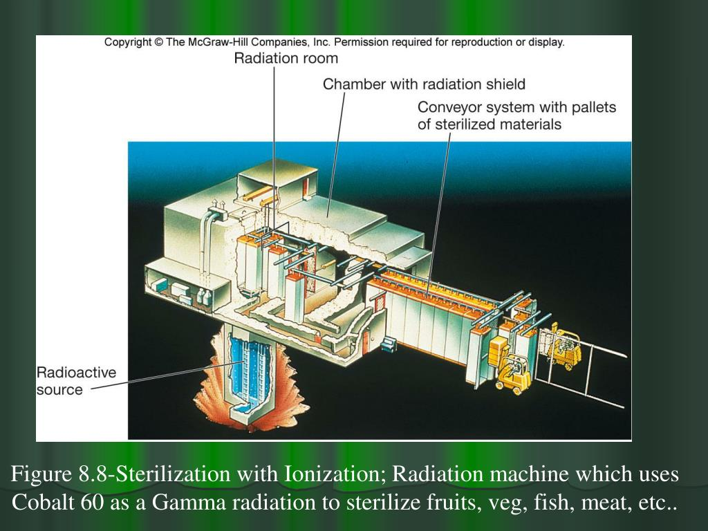 Figure 8.8-Sterilization with Ionization; Radiation machine which uses Cobalt 60 as a Gamma radiation to sterilize fruits, veg, fish, meat, etc..