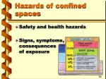 hazards of confined spaces16