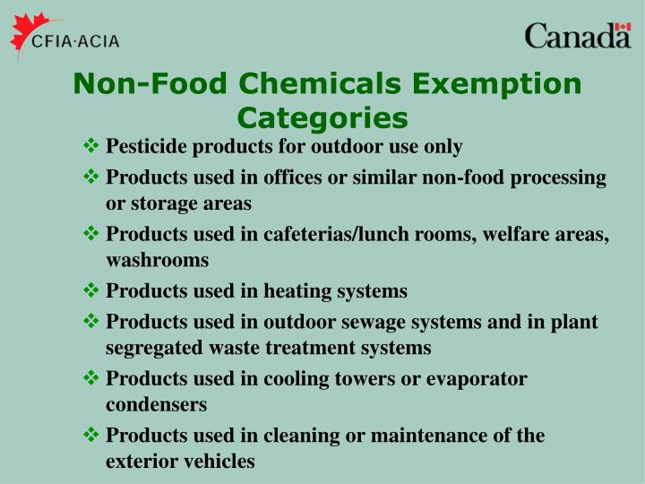 Pesticide products for outdoor use only