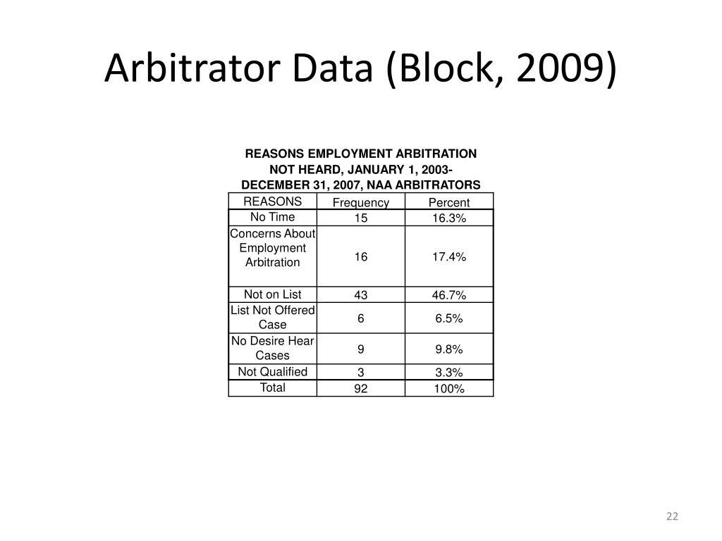 Arbitrator Data (Block, 2009)