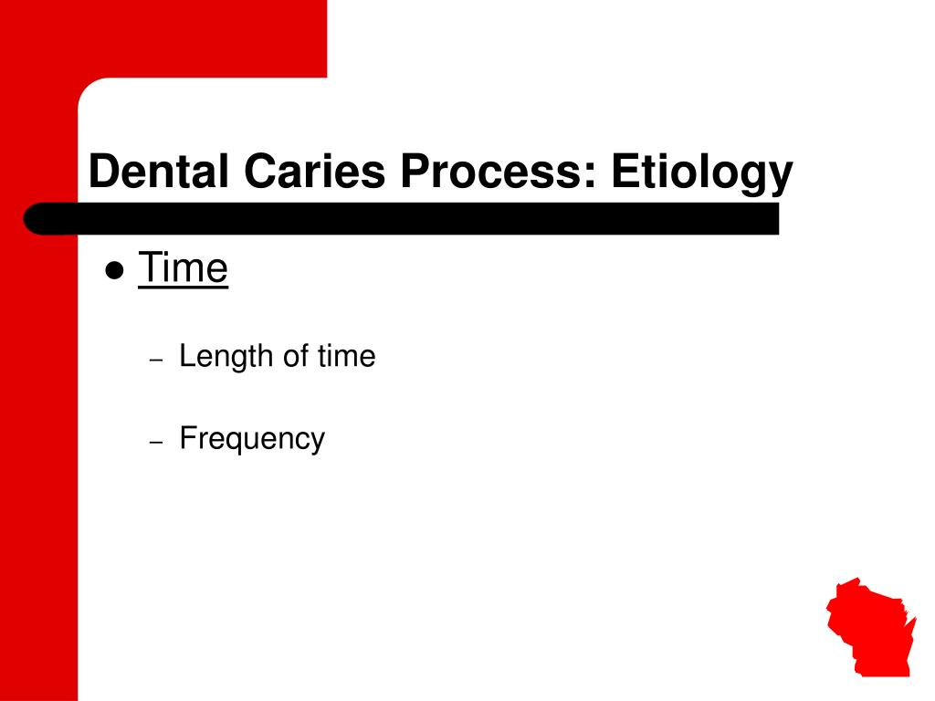 Dental Caries Process: Etiology