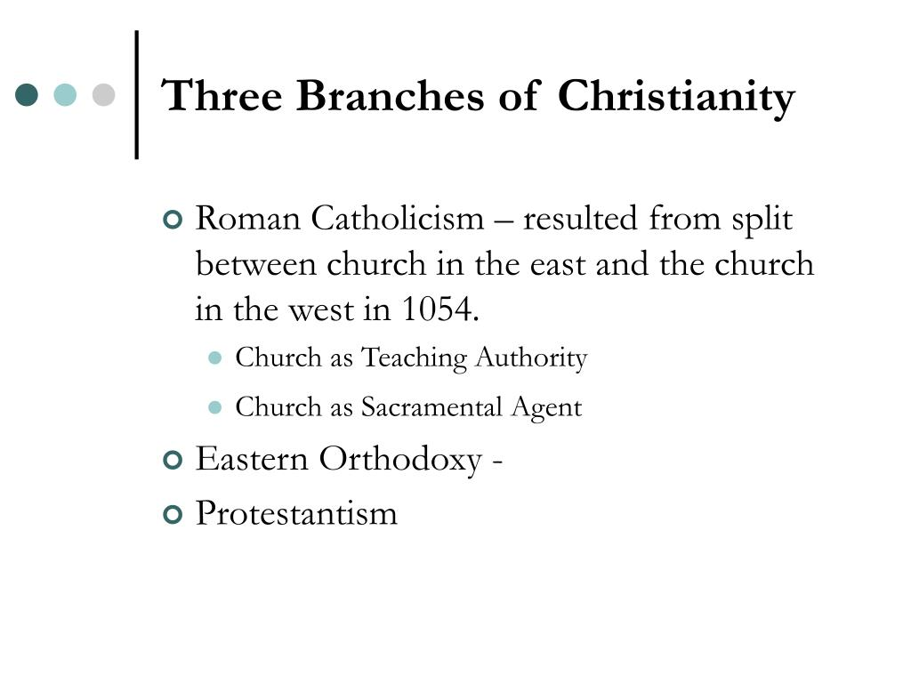 Three Branches of Christianity