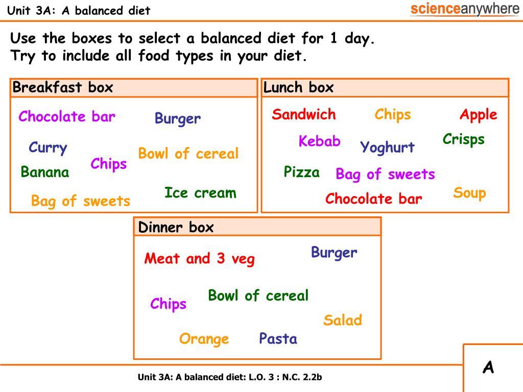 Unit 3A: A balanced diet