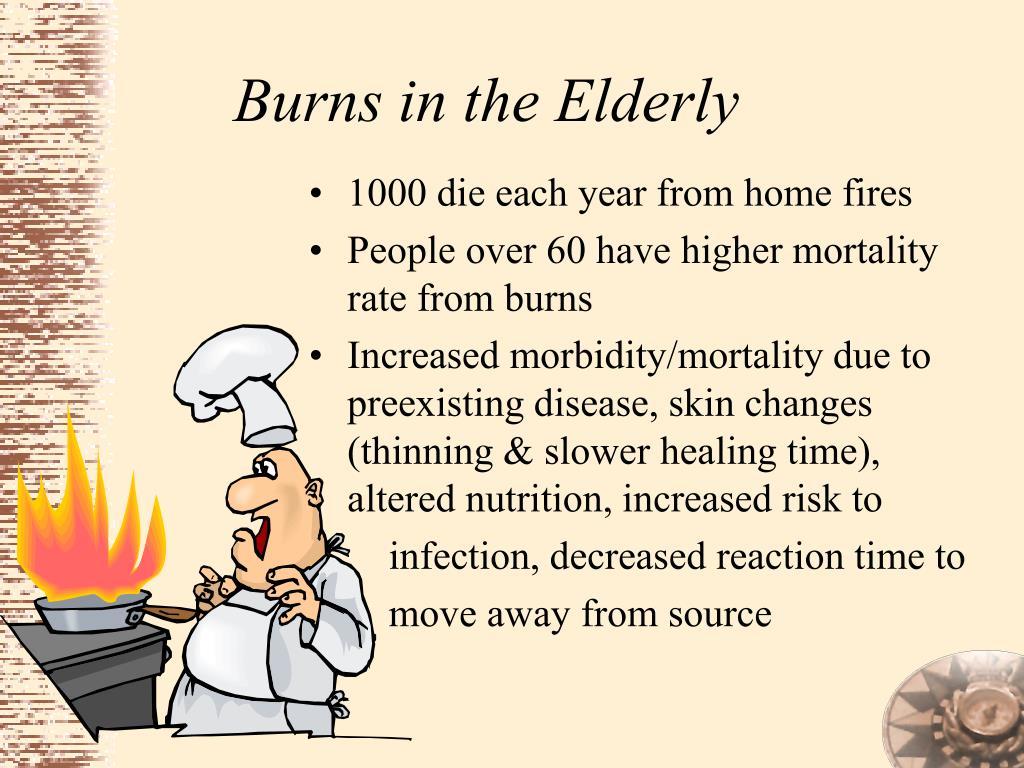 Burns in the Elderly