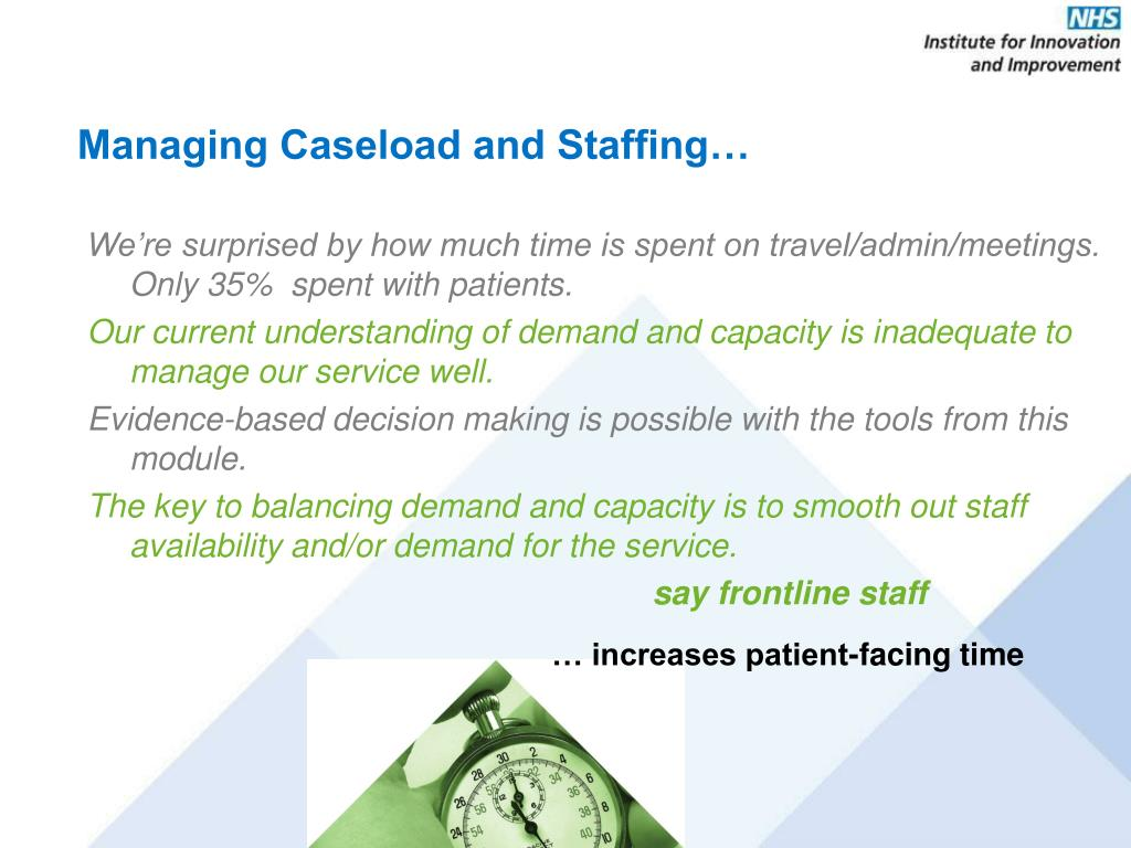 Managing Caseload and Staffing…