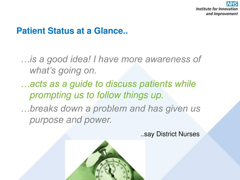 Patient Status at a Glance..