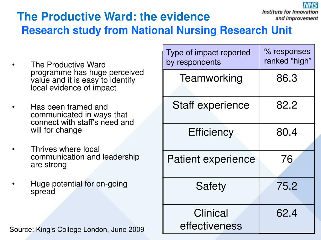Research study from National Nursing Research Unit