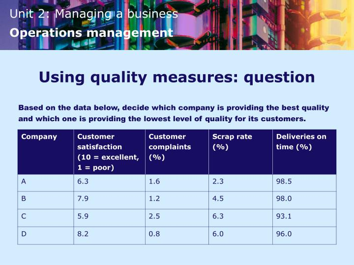 Using quality measures: question