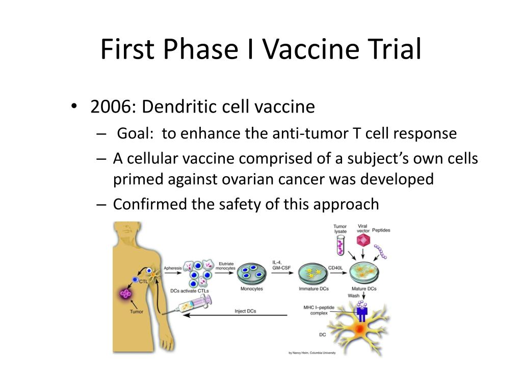 First Phase I Vaccine Trial