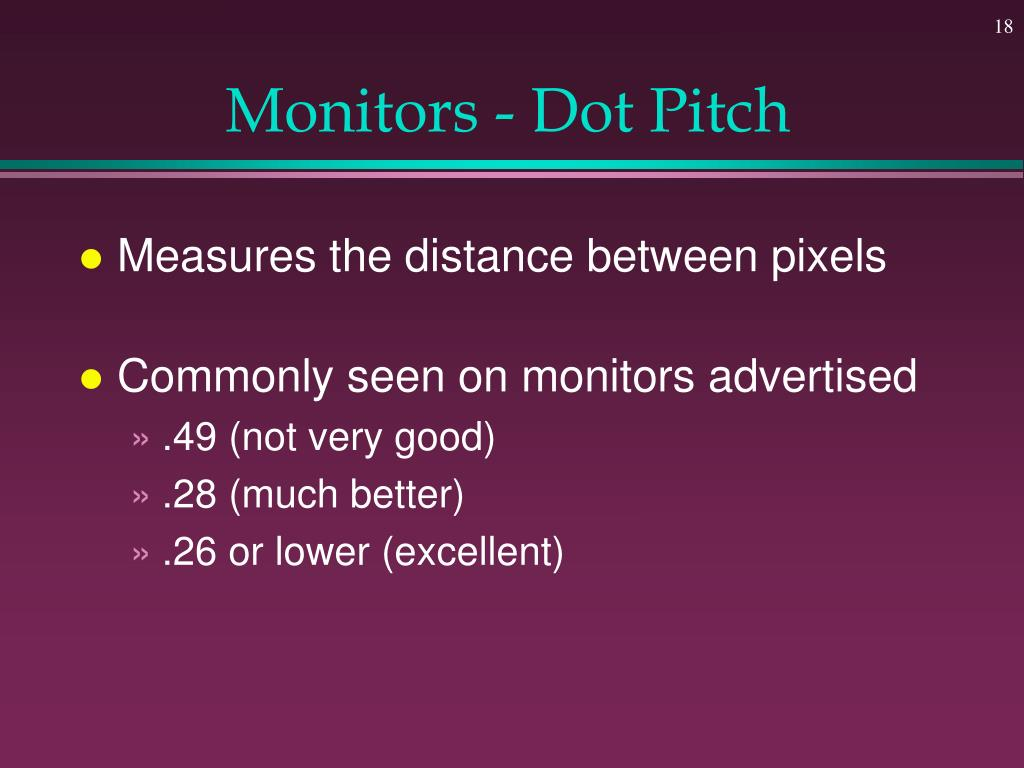 Monitors - Dot Pitch
