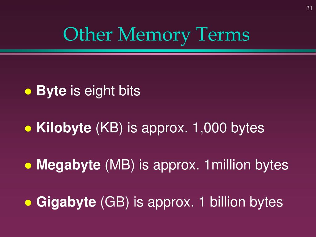 Other Memory Terms