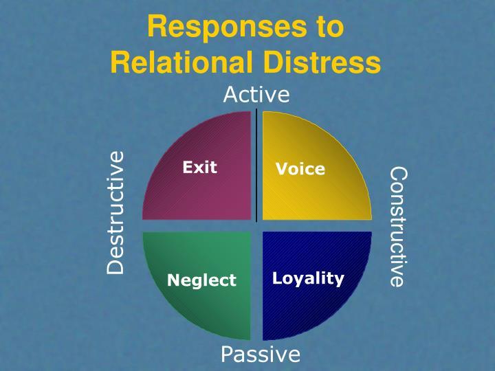 Responses to