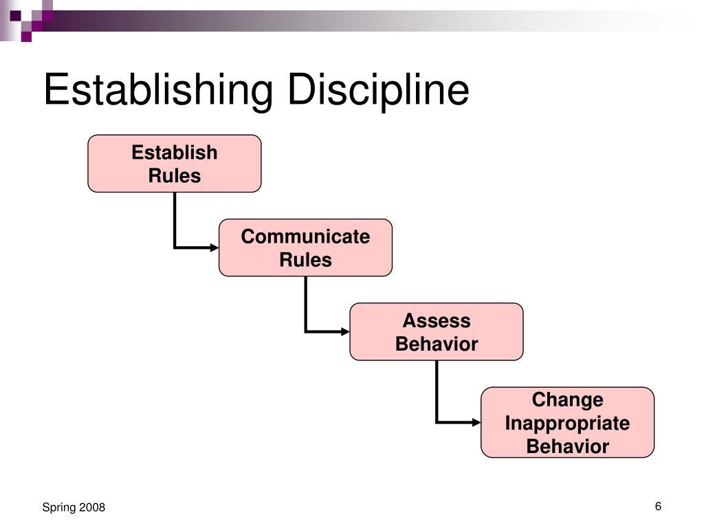 Establishing Discipline