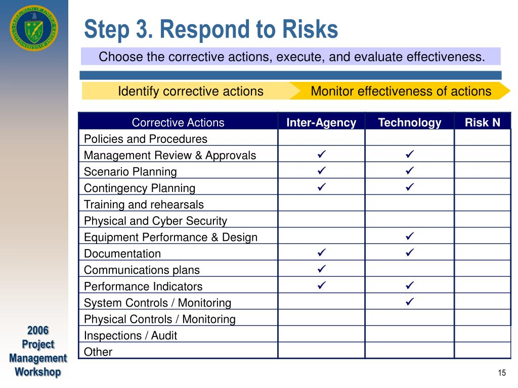 Step 3. Respond to Risks