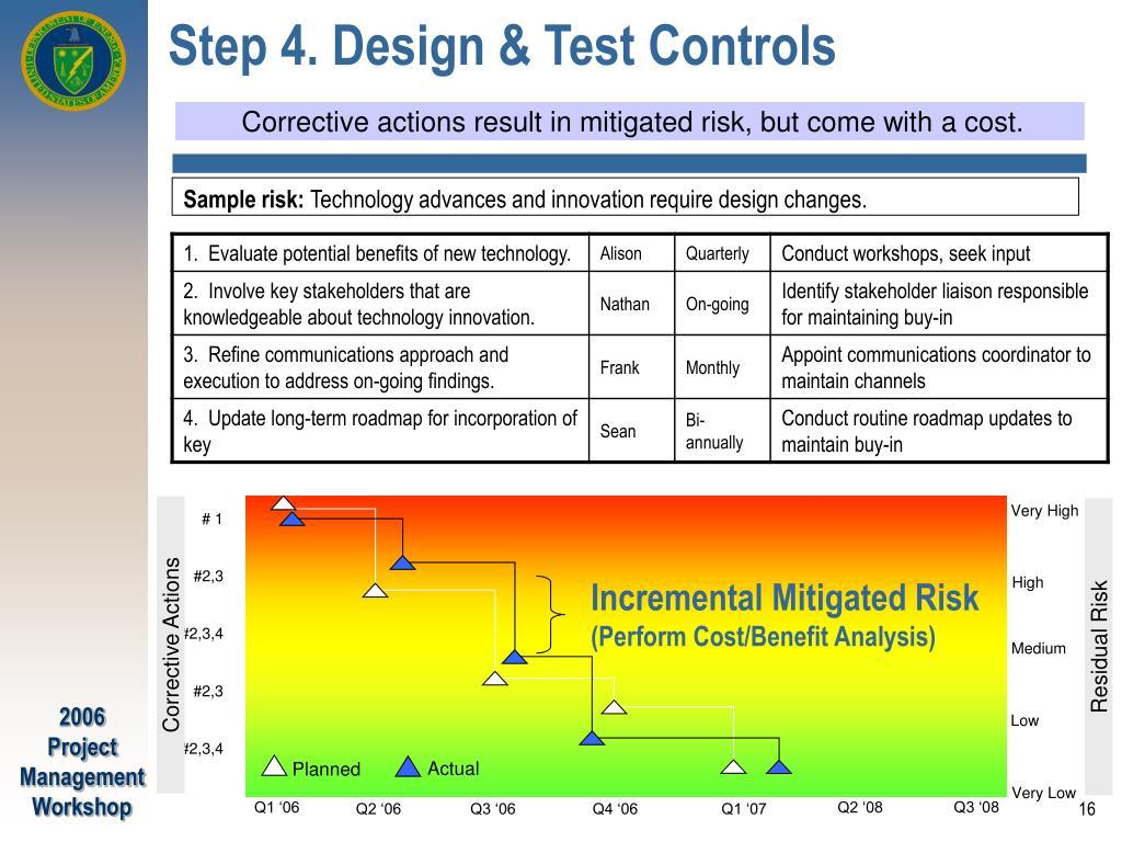 Step 4. Design & Test Controls