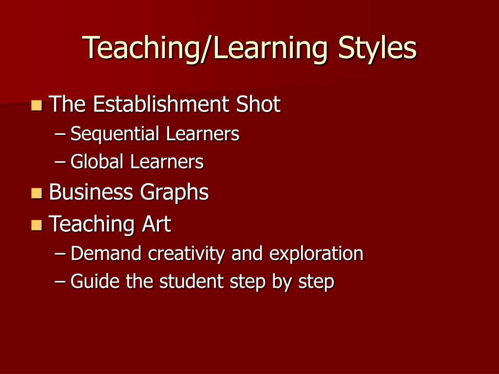 Teaching/Learning Styles