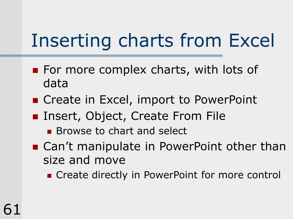 Inserting charts from Excel