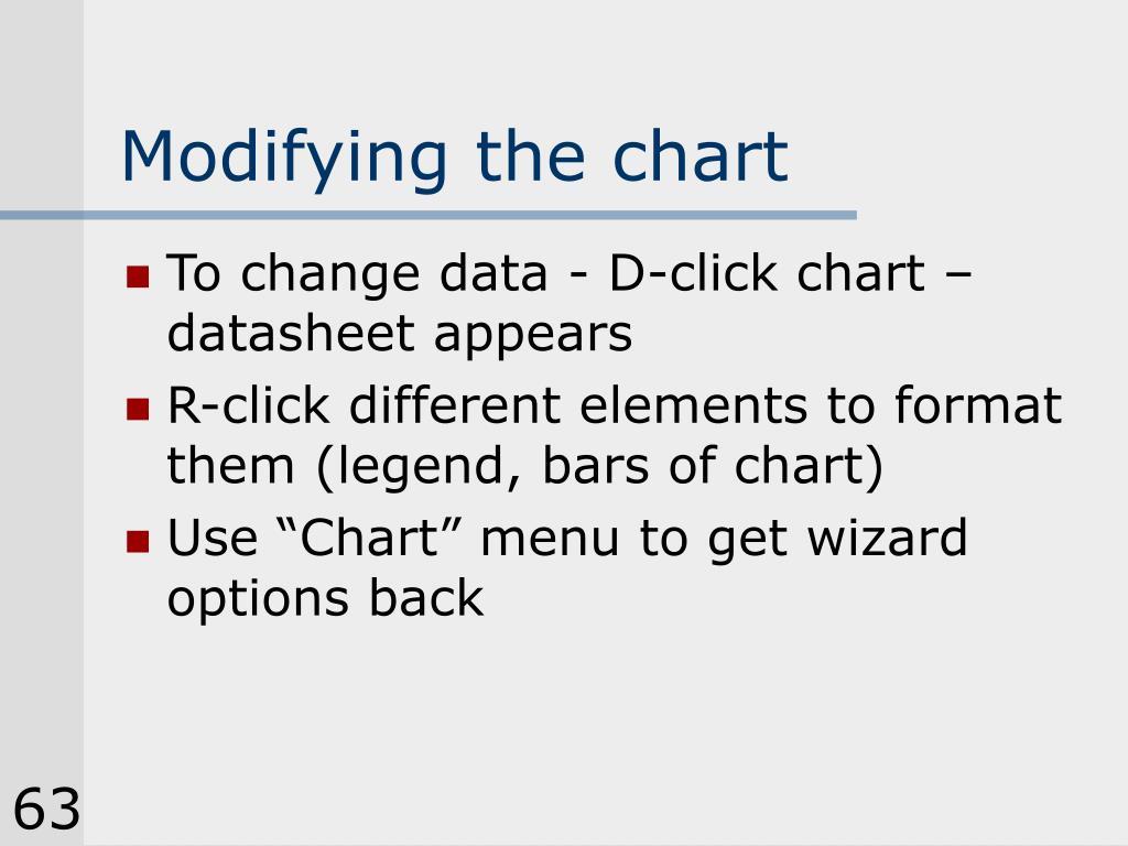Modifying the chart