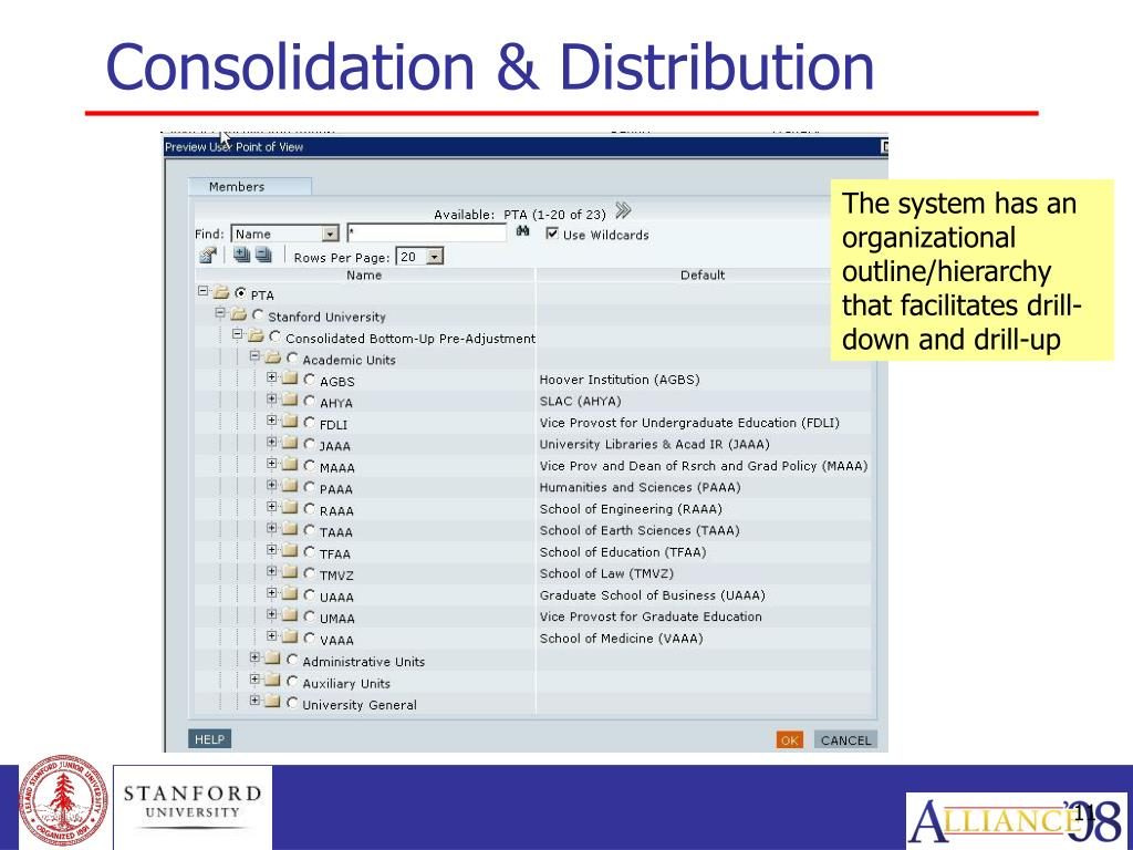 Consolidation & Distribution