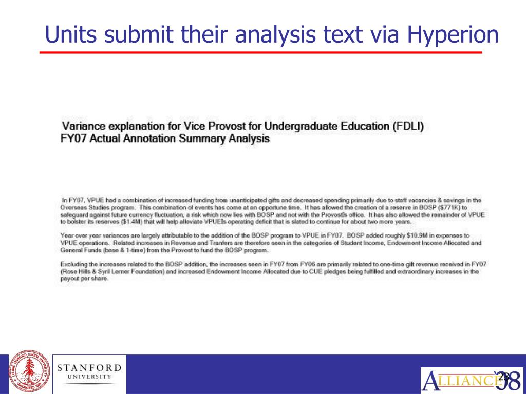 Units submit their analysis text via Hyperion