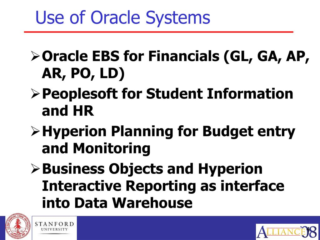 Use of Oracle Systems