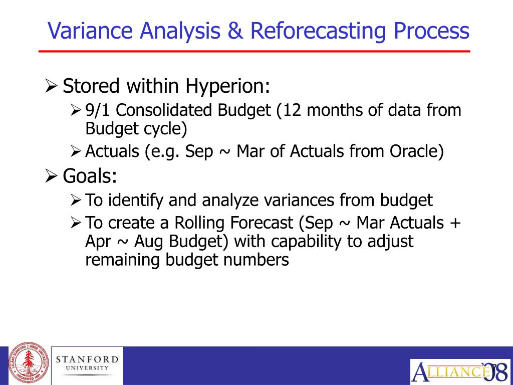 Variance Analysis & Reforecasting Process
