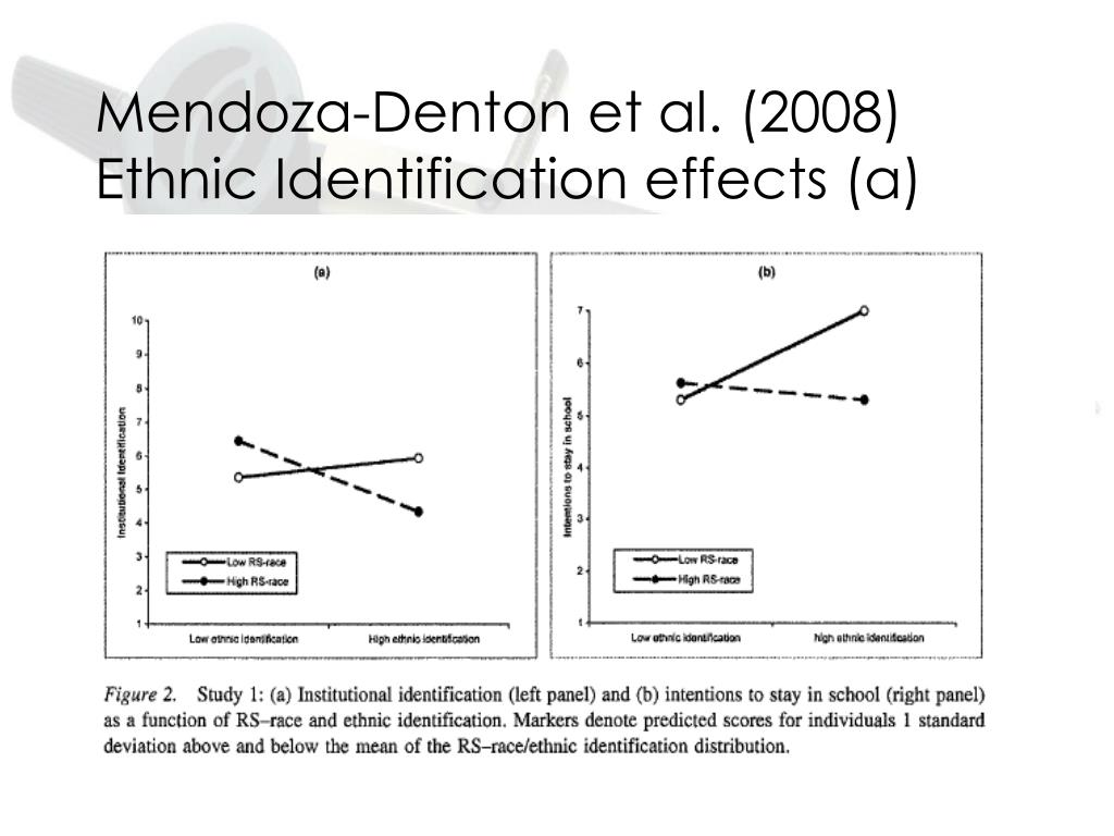 Mendoza-Denton et al. (2008) Ethnic Identification effects (a)