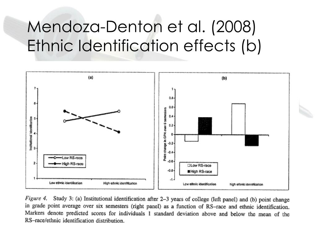 Mendoza-Denton et al. (2008) Ethnic Identification effects (b)
