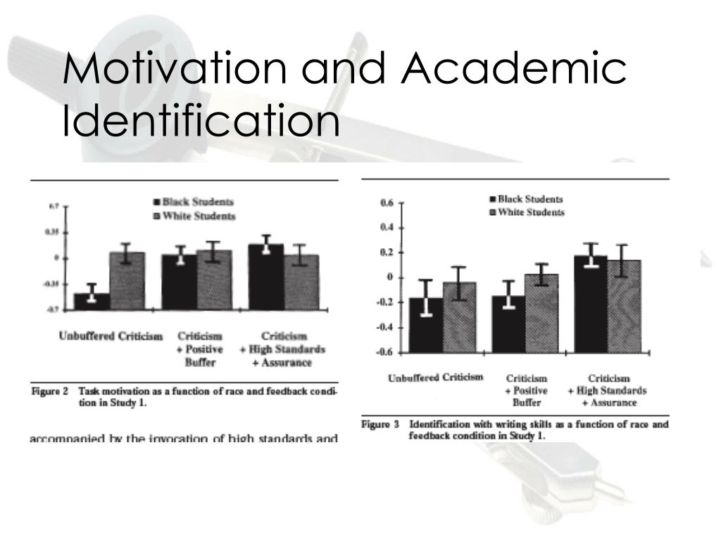 Motivation and Academic Identification