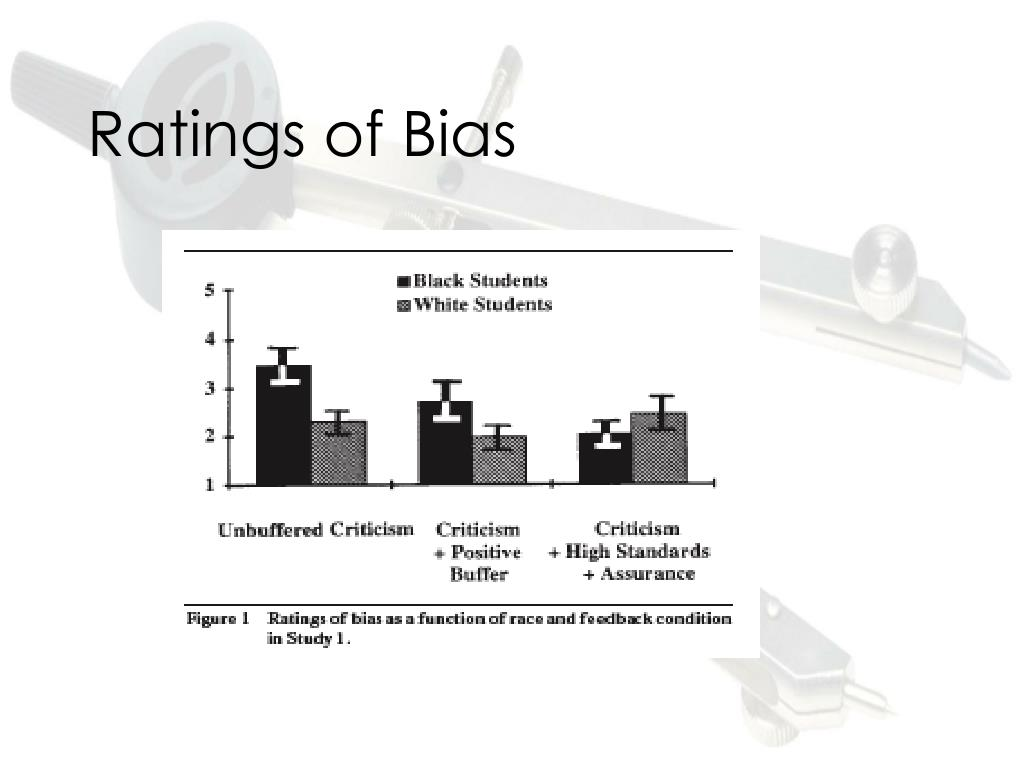 Ratings of Bias