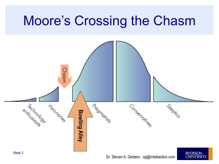 Moore's Crossing the Chasm