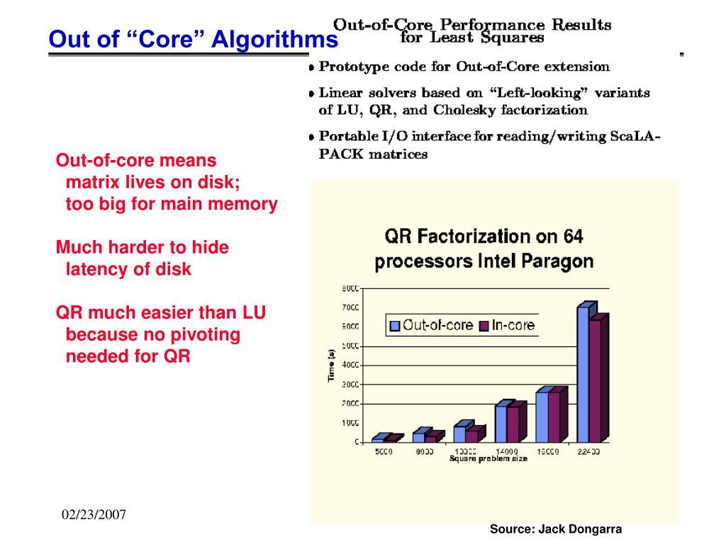"""Out of """"Core"""" Algorithms"""