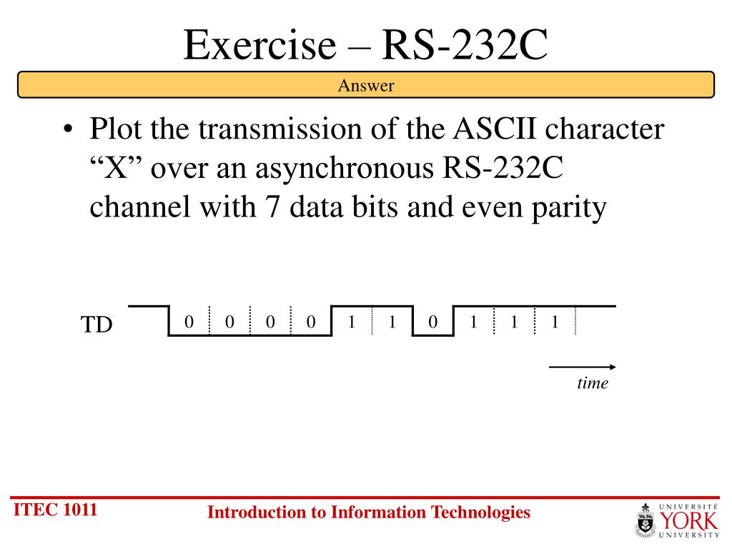 Exercise – RS-232C