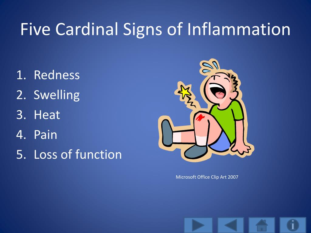 Five Cardinal Signs of Inflammation