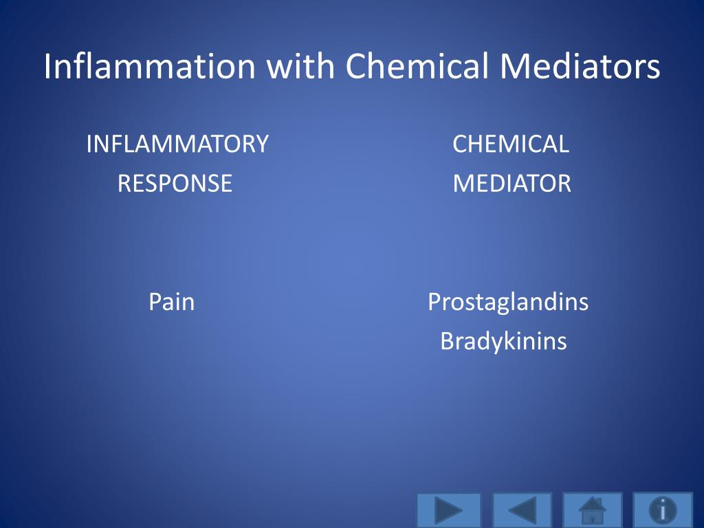 Inflammation with Chemical Mediators