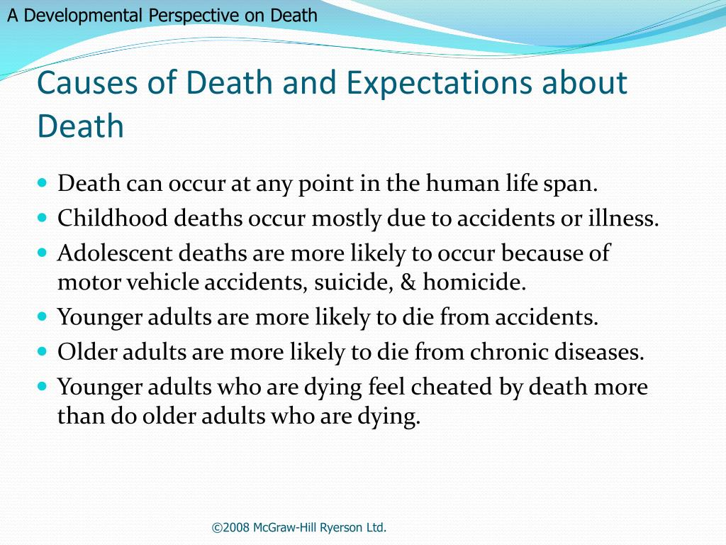 A Developmental Perspective on Death