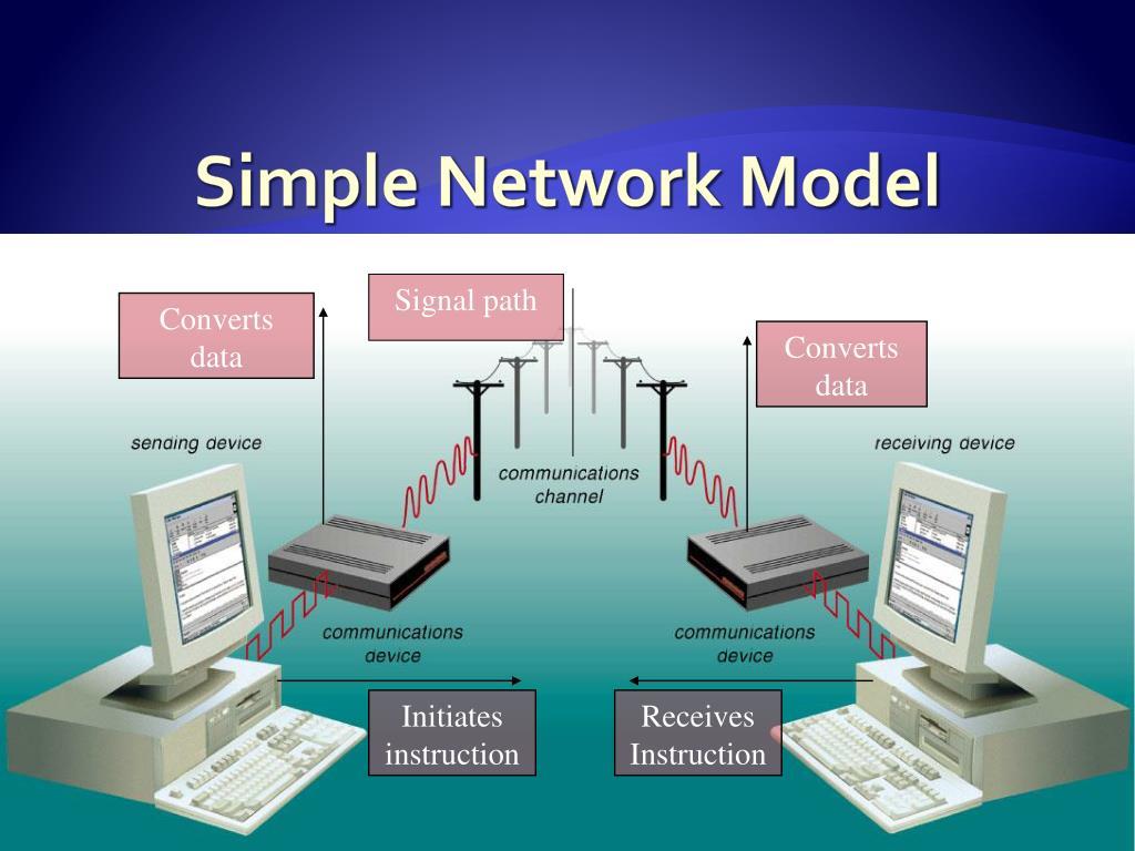 Simple Network Model