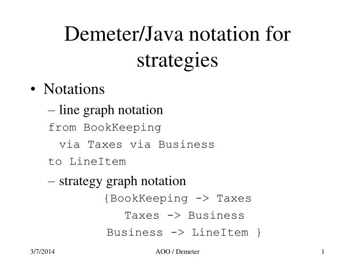 Demeter java notation for strategies