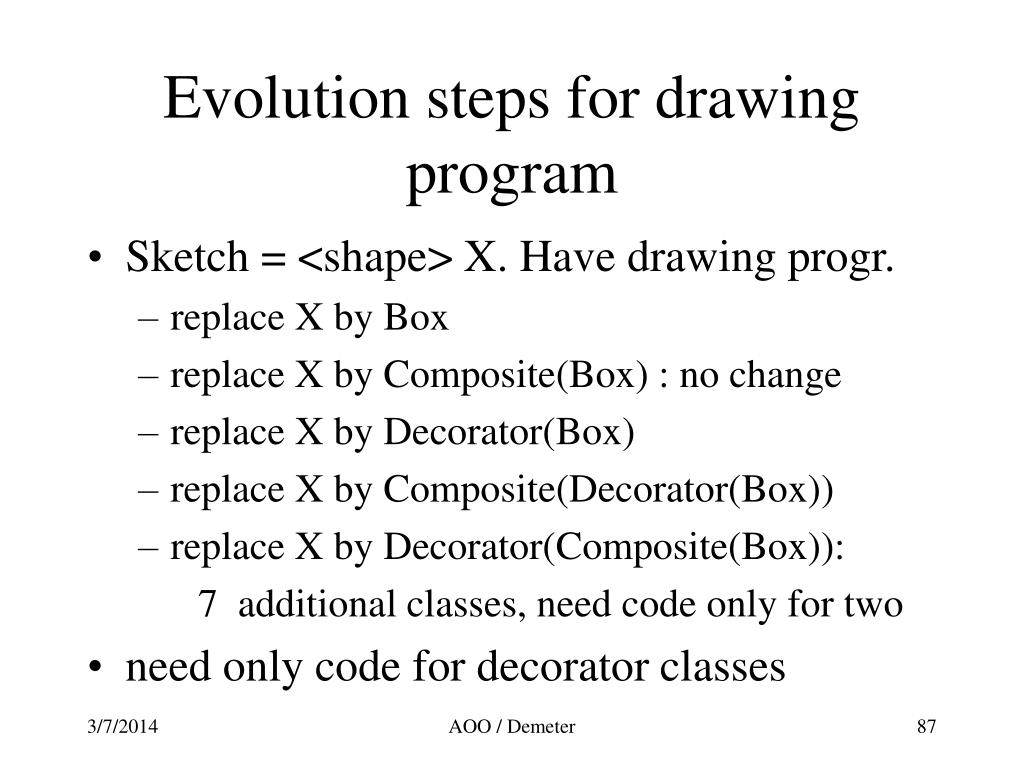 Evolution steps for drawing program