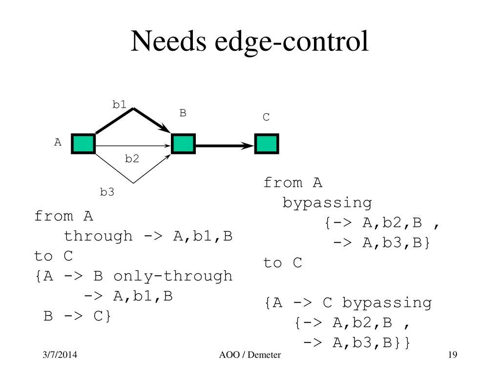 Needs edge-control