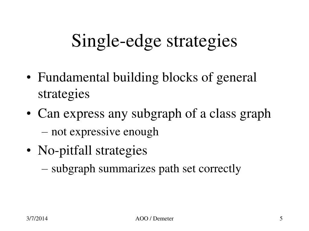 Single-edge strategies