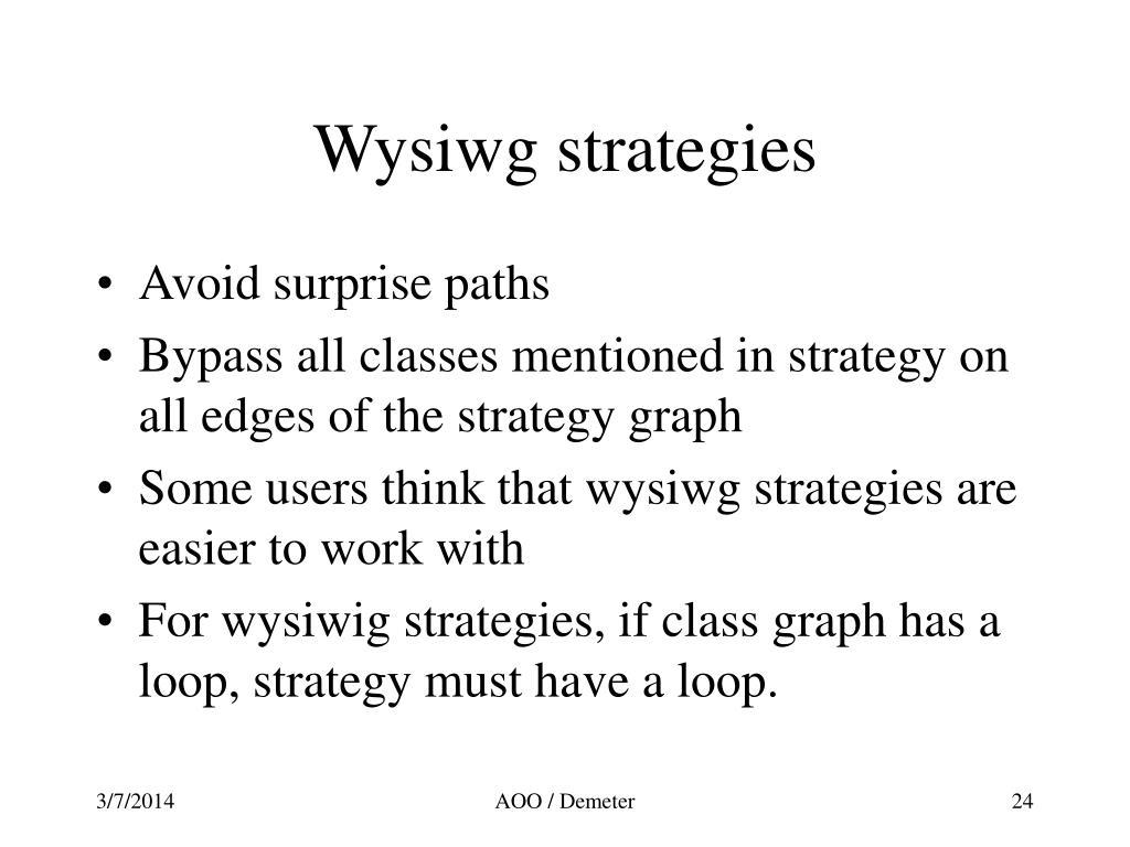 Wysiwg strategies