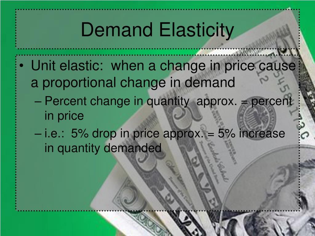 Demand Elasticity